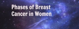 Stages of Breast Cancer in Women & Early Detection details